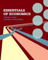 Advanced Placement Economics Syllabus