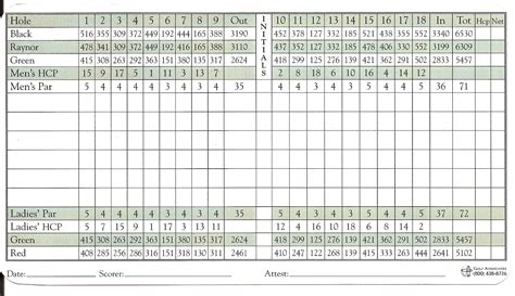 printable generic golf scorecard template car pictures