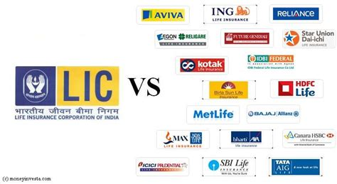 Investing Indian: LIC vs Private insurer
