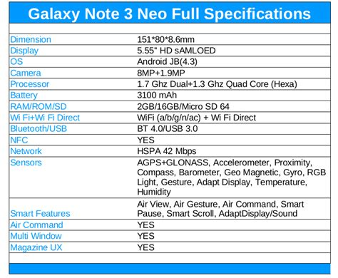 samsung galaxy note 3 neo 2014 specifications