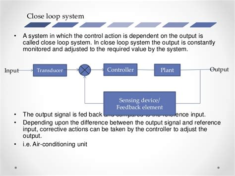 Introduction To Control System Open Loop System And Close Loop Syst Closed Loop Corrective Template