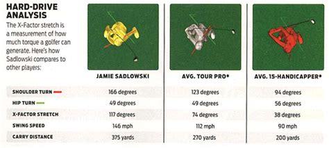 x factor golf swing backswing