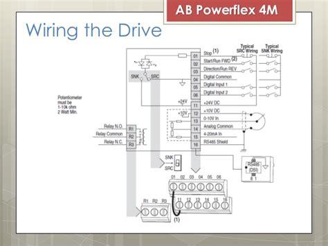 ac drive vfd allen bradley powerflex 4m