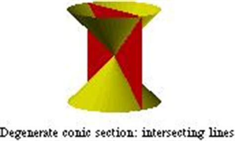degenerate conic sections degenerate conic