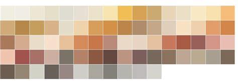 ragam warna cat jotun  luar rumah