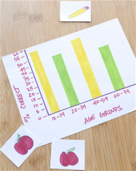 how does color affect memory does age affect memory science project education
