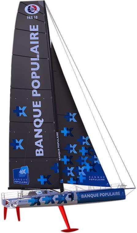 Banc Populaire by Banque Populaire