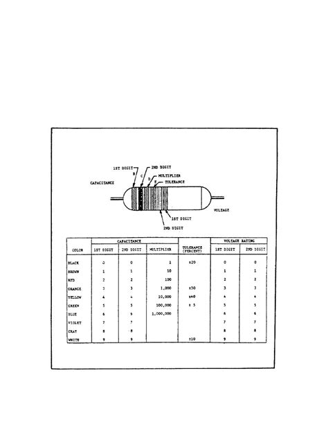 dielectric in capacitor pdf paper capacitor pdf 28 images figure 1 15 six band color code for tubular paper dielectric