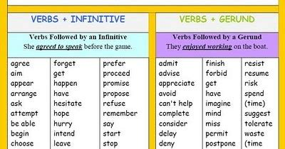gerund or infinitive do to do doing page 3 of 4 gerunds and infinitives ingl 233 s secundaria cpi de panx 243 n