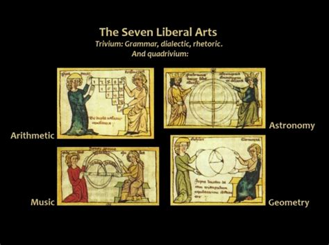 Motivation Letter Liberal Arts And Sciences Artes Liberales The Seven Liberal Arts Overtone Network