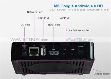 Smart Tv Box Android 4 0 Hd m6 android 4 0 hd 1080p smart tv box media players bult in wifi cortex a9 1 4gmhz 1gb ram