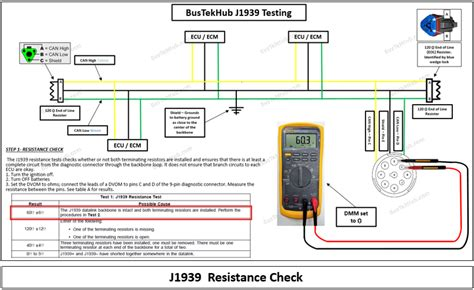how to test mobile resistor how to test resistor network 28 images electronics repairing and learning circuits for free