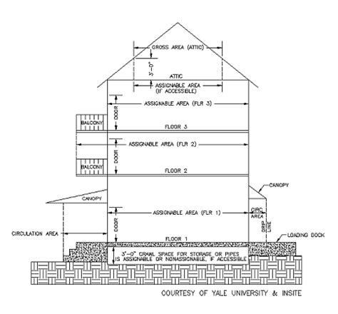 building cross section ficm 3 2 9 illustrative cross section of a building