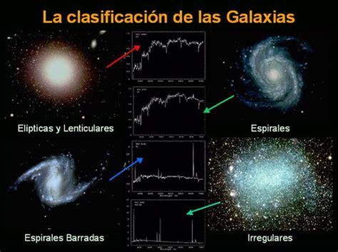 las galaxias del universo apexwallpaperscom la grandeza del universo las galaxias