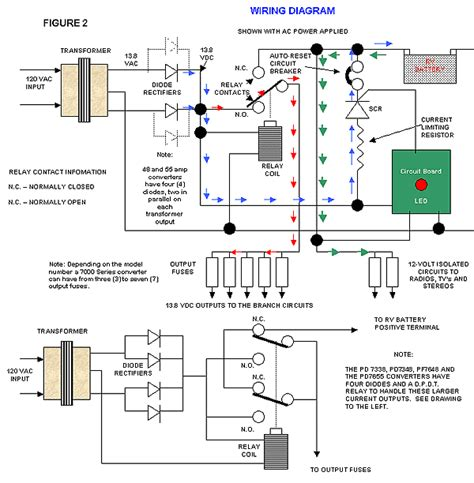 rv power converter wiring diagram wiring diagram troubleshooting schematic rv power