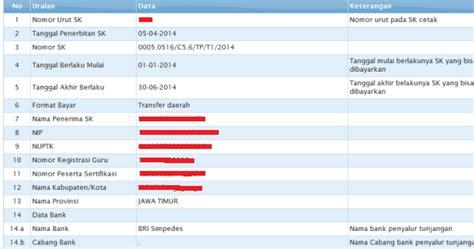 upt tk sd kecamatan medan belawan sk tpp tahun 2014 bagi