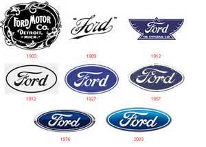 Ford Logo History Ford Motor Company Logo History A 3 7l V6 Mustang Owner