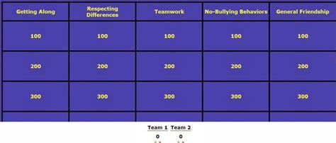 School Counselor Ideas Conflict Resolution Jeopardy Easy Jeopardy Template