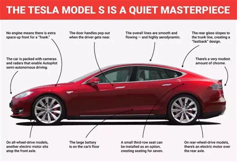 cost of owning a tesla model s what are some disadvantages to owning a tesla electric car
