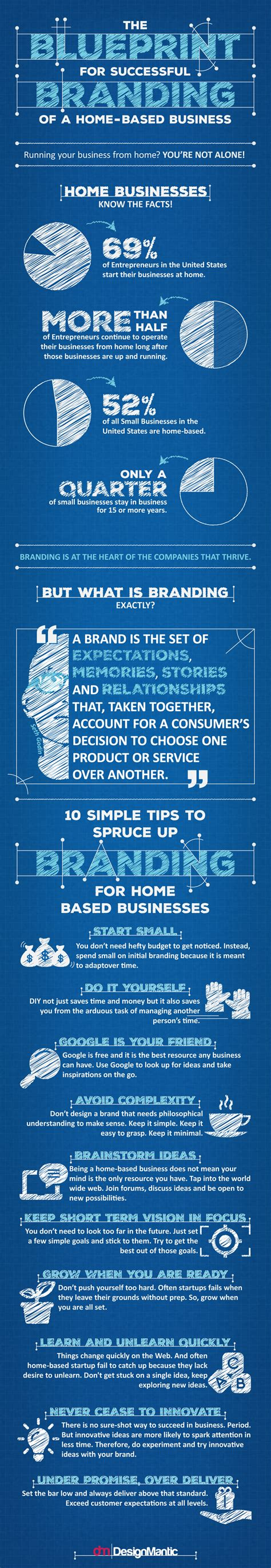 sites like designmantic branding of home based business designmantic the design