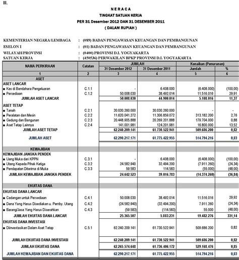 skripsi akuntansi lanjutan tugas kus manajemen keuangan share the knownledge