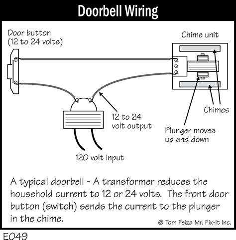 doorbell wiring diagram door chimes wiring diagram friedland door chimes for