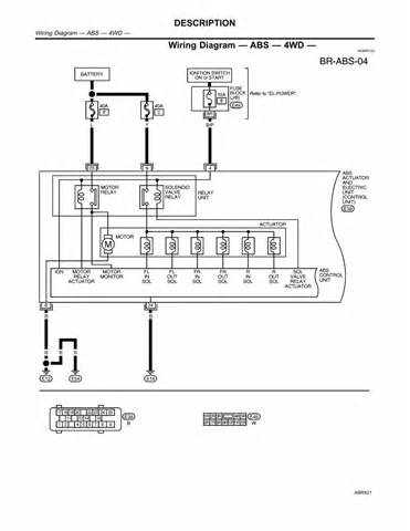 2000 Nissan Frontier Brake System Diagram Repair Guides Brake System 2000 Anti Lock Brake