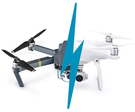 Drone Giveaway - choose your dji drone giveaway