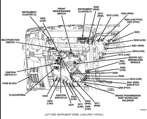 saab ignition wiring diagram schemes imageresizertool