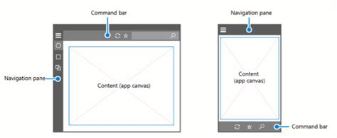 windows application layout design navigation basics for uwp apps uwp app developer