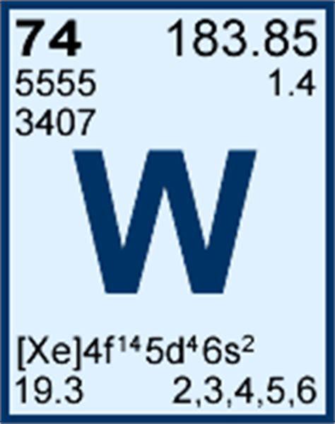 tungsten periodic table element