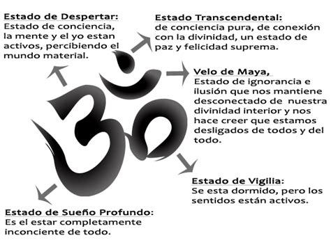 imagenes de signos espirituales vasti yoga significado simbolo om