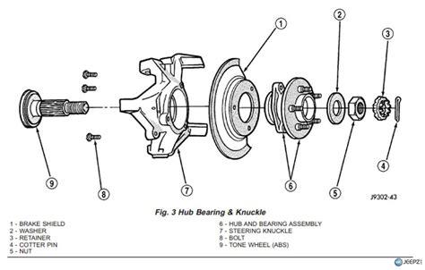 Jeep Patriot Wheel Bearing Noise Wrangler Tj Wheel Hub Bearing Assembly Replacement