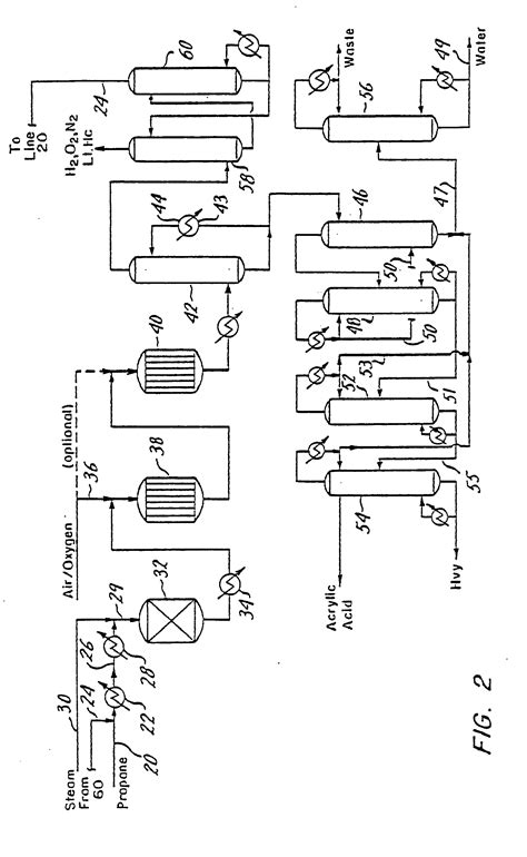 Acrylic Acid patent ep0117146b1 conversion of propane to acrylic acid