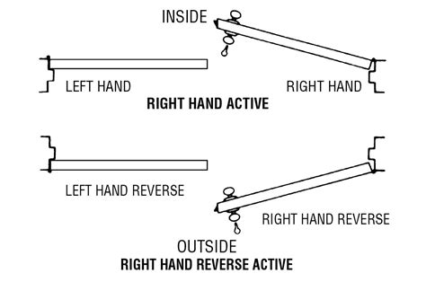 right hand reverse door swing 89 right hand reverse door for purposes of handing