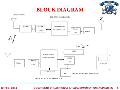 vehicle wiring diagram app wiring diagram