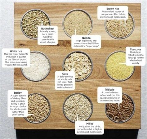 whole grains whole 30 list of whole grains and refined grains what is the