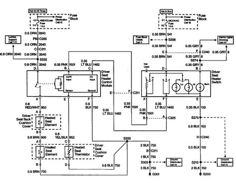 diagram  pontiac grand  fuse box diagram