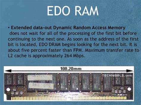 synchronous dynamic ram types of ram