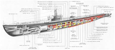 section class nuclear submarine schematics nuclear get free image