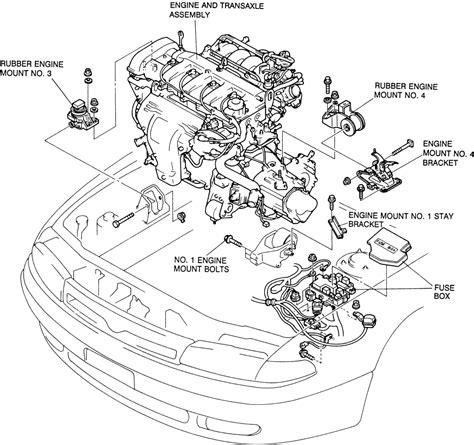 online auto repair manual 2001 mazda b series instrument cluster service manual 2001 mazda b series how to remove convertible top service manual 2008