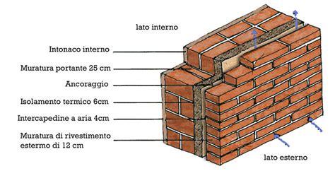 muro a tre teste i muri perimetrali