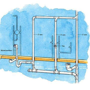bathroom piping diagram how to repair common plumbing bathroom supply drain waste vent overview basement