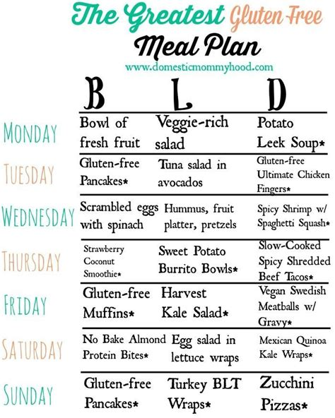 Fastest Way To Detox From Gluten by Best 25 Free Meal Plans Ideas On 1 Week Diet
