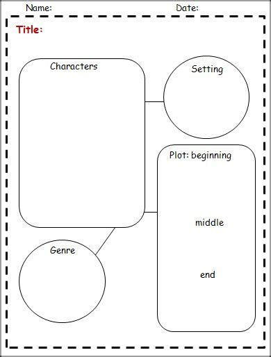 story setting template 47 best plot images on teaching ideas