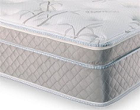 what is the best mattress for lower back back