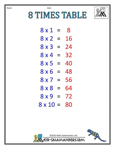 8 Times Tables times table charts 7 12 tables