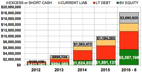 tesla motors financial analysis and health report the