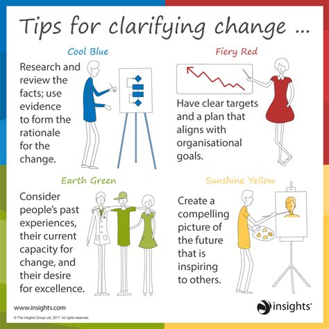 tips  clarifying change  insights discovery colour