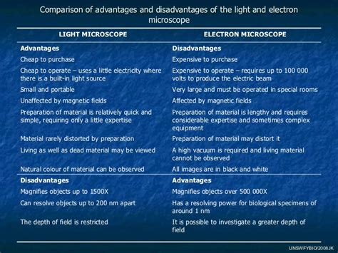 name one advantage of light microscopes over electron microscopes 01 cell theory and microcope
